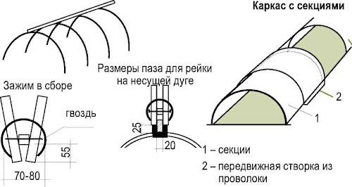 konstrukcii-pljonochnyh-tonnelej